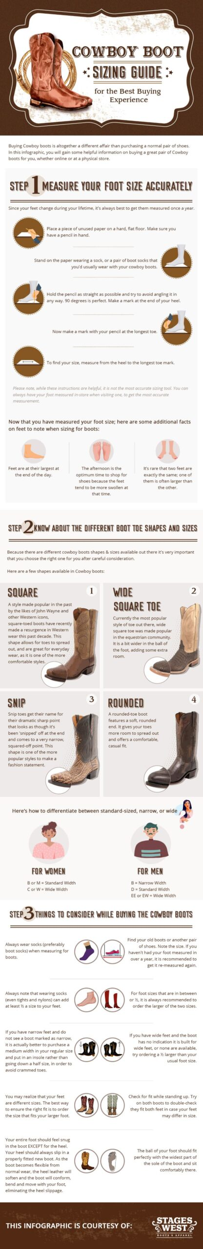 cowboy boot sizing guide infographic